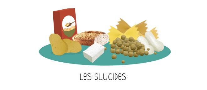 L index glyc mique r seau atlantique diab te - Les aliments riches en glucides ...